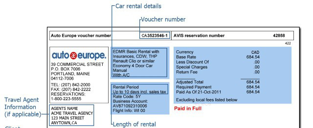 How to Read Your Auto Europe Car Rental Voucher